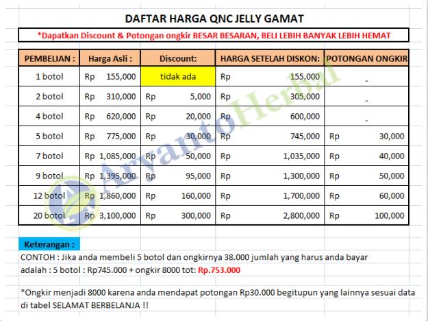 daftar-harga-qnc